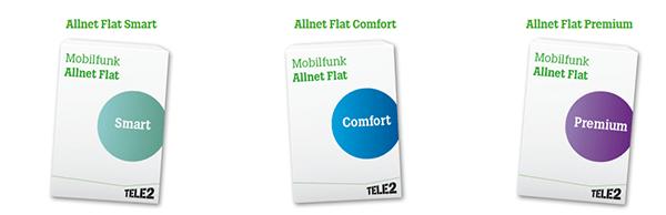 Tele2 Allnet Flat Handytarife