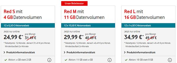 Vodafone Red M