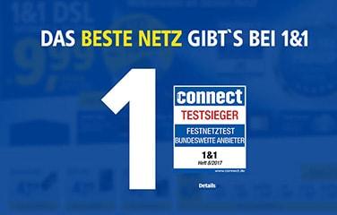 Das Beste Netz: 1und1 Werbung